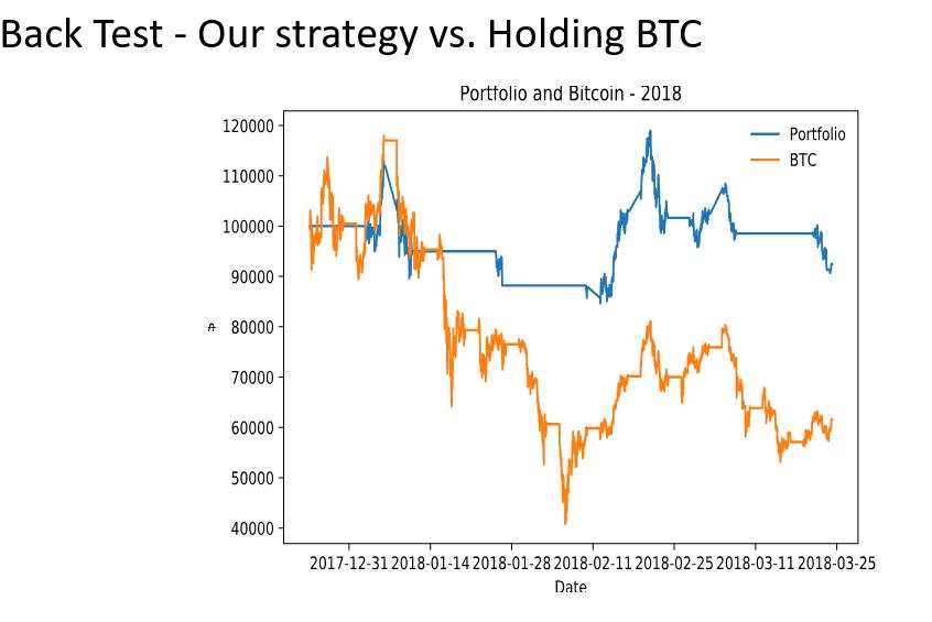 Bitcoin-2018